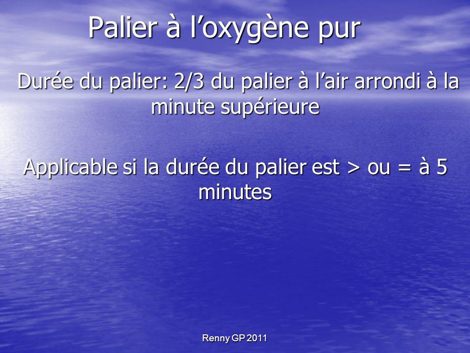 Renny GP 2011 Palier à l'oxygène pur Durée du palier: 2/3 du palier à l'air arrondi à la minute supérieure Durée du palier: 2/3 du palier à l'air arrondi à la minute supérieure Applicable si la durée du palier est > ou = à 5 minutes Si durée < 5 minutes, durée palier O2 = durée palier air
