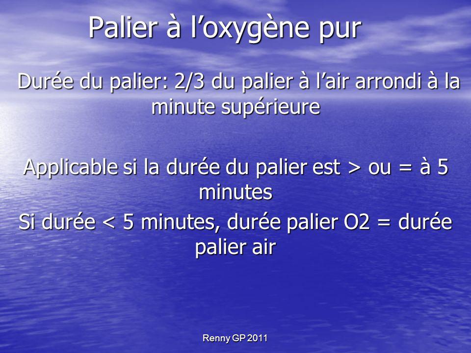 Renny GP 2011 Palier à l'oxygène pur Durée du palier: 2/3 du palier à l'air arrondi à la minute supérieure Durée du palier: 2/3 du palier à l'air arrondi à la minute supérieure Applicable si la durée du palier est > ou = à 5 minutes Si durée < 5 minutes, durée palier O2 = durée palier air Risque hyperoxique: PP O2 < 1.6b donc profondeur max = 6 m