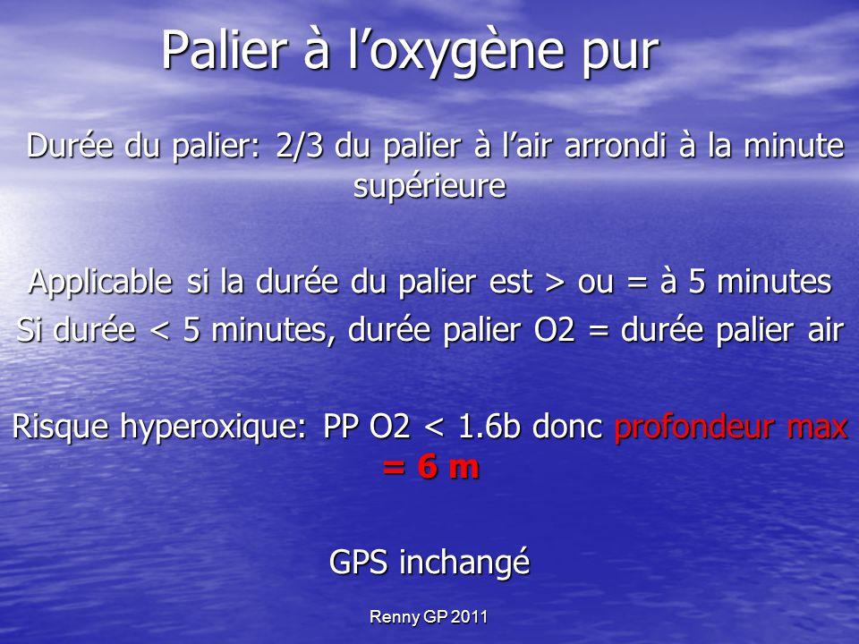 Renny GP 2011 Palier à l'oxygène pur Exemple: Exemple: Plongée simple: 20minutes, 52 m Palier air.