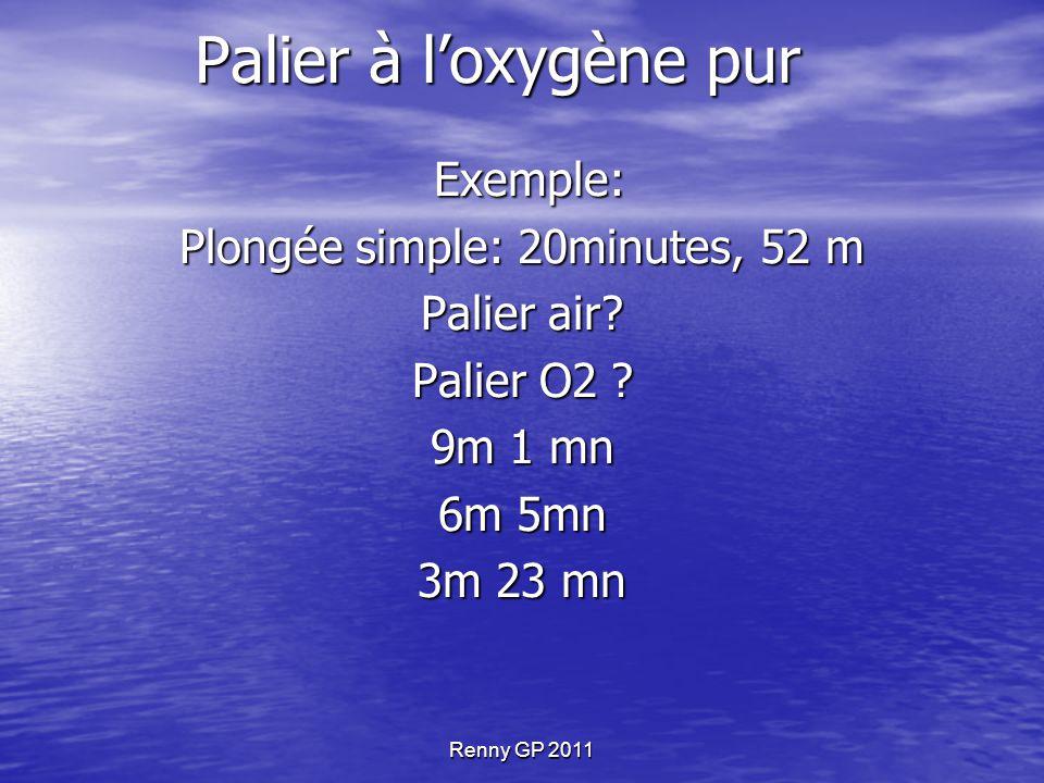 Renny GP 2011 Palier à l'oxygène pur Exemple: Exemple: Plongée simple: 20minutes, 52 m Palier air? Palier O2 ? 9m 1 mn 6m 5mn 3m 23 mn