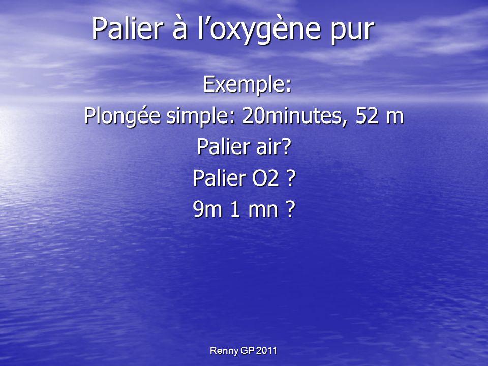Renny GP 2011 Palier à l'oxygène pur Exemple: Exemple: Plongée simple: 20minutes, 52 m Palier air? Palier O2 ? 9m 1 mn ?