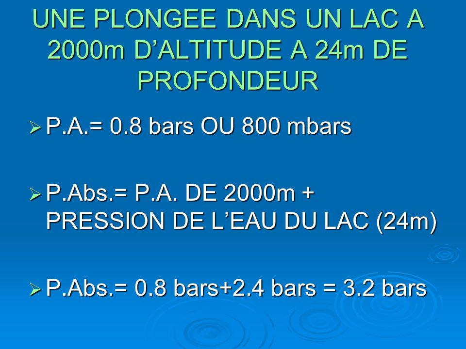UNE PLONGEE DANS UN LAC A 2000m D'ALTITUDE A 24m DE PROFONDEUR  P.A.= 0.8 bars OU 800 mbars  P.Abs.= P.A. DE 2000m + PRESSION DE L'EAU DU LAC (24m)