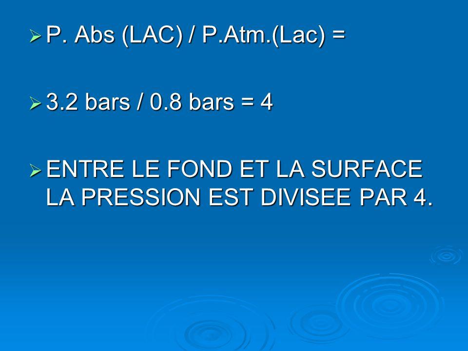  P. Abs (LAC) / P.Atm.(Lac) =  3.2 bars / 0.8 bars = 4  ENTRE LE FOND ET LA SURFACE LA PRESSION EST DIVISEE PAR 4.