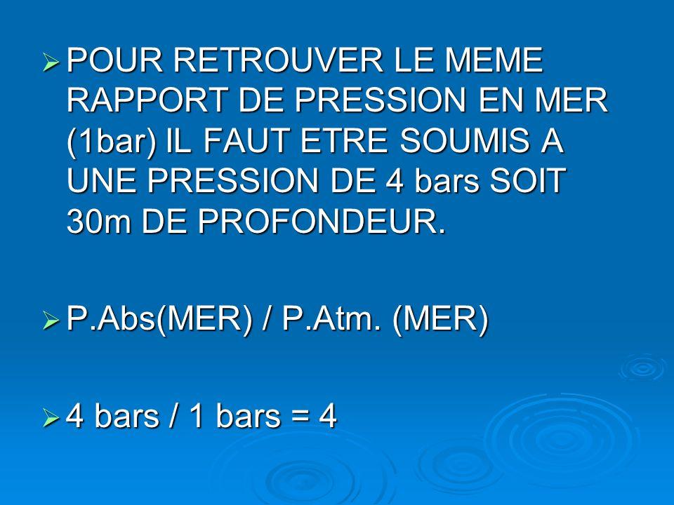  POUR RETROUVER LE MEME RAPPORT DE PRESSION EN MER (1bar) IL FAUT ETRE SOUMIS A UNE PRESSION DE 4 bars SOIT 30m DE PROFONDEUR.  P.Abs(MER) / P.Atm.