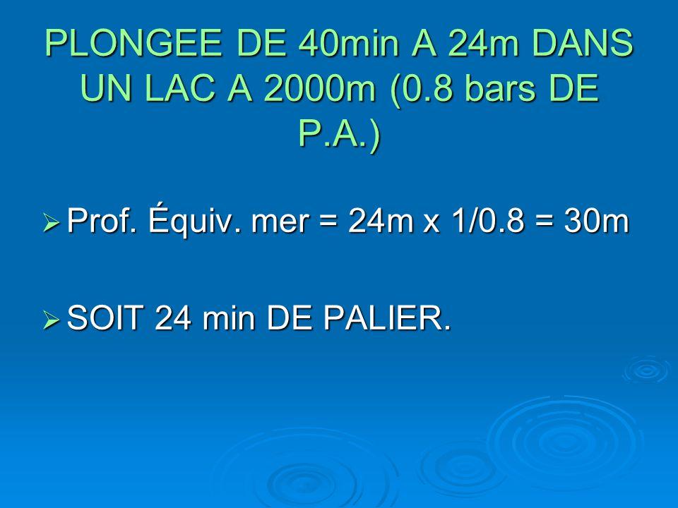 PLONGEE DE 40min A 24m DANS UN LAC A 2000m (0.8 bars DE P.A.)  Prof. Équiv. mer = 24m x 1/0.8 = 30m  SOIT 24 min DE PALIER.