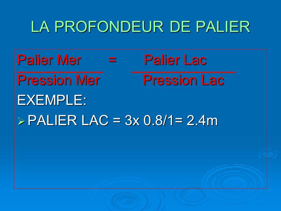 LA PROFONDEUR DE PALIER Palier Mer = Palier Lac Pression Mer Pression Lac EXEMPLE:  PALIER LAC = 3x 0.8/1= 2.4m