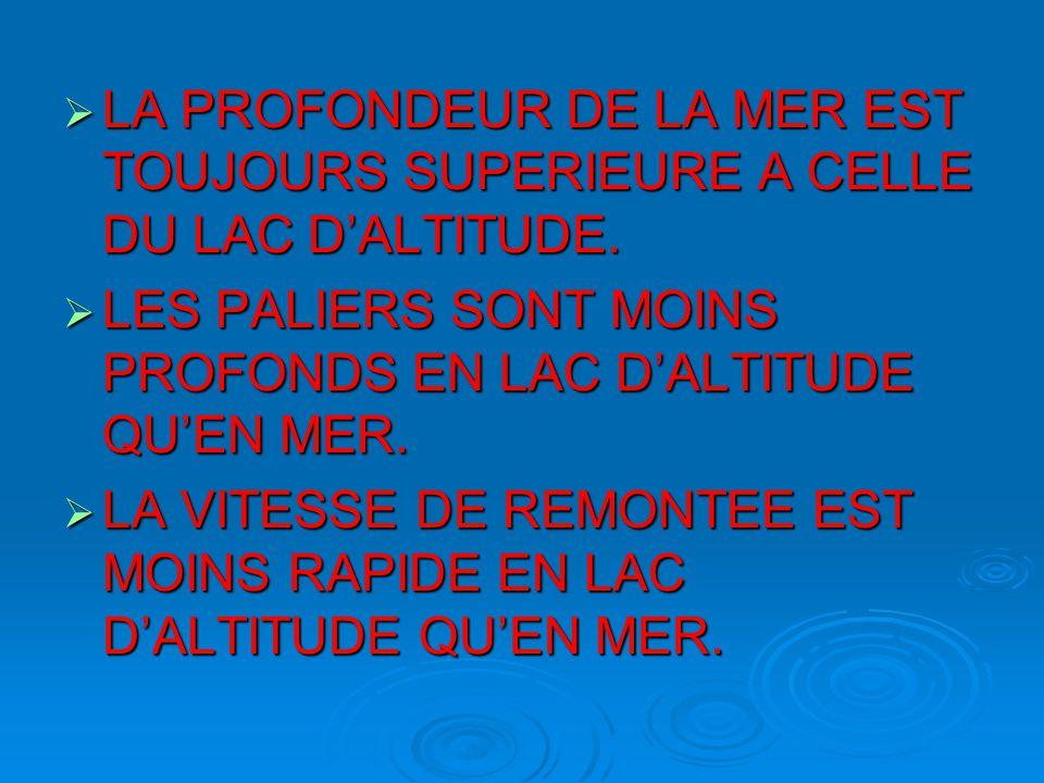  LA PROFONDEUR DE LA MER EST TOUJOURS SUPERIEURE A CELLE DU LAC D'ALTITUDE.  LES PALIERS SONT MOINS PROFONDS EN LAC D'ALTITUDE QU'EN MER.  LA VITES