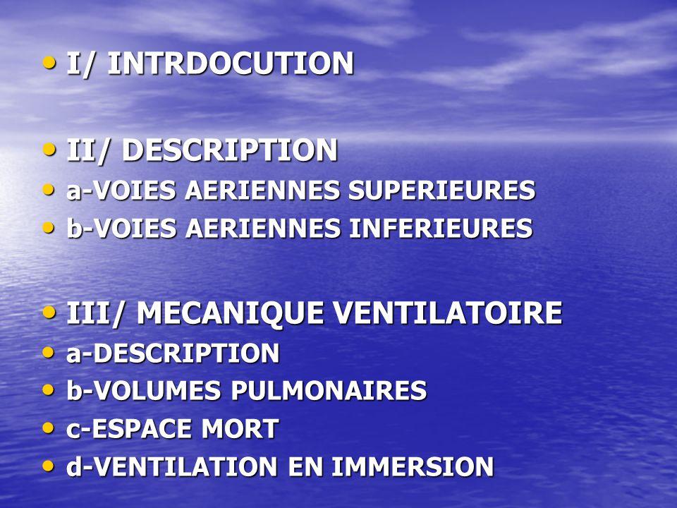 I/ INTRDOCUTION I/ INTRDOCUTION II/ DESCRIPTION II/ DESCRIPTION a-VOIES AERIENNES SUPERIEURES a-VOIES AERIENNES SUPERIEURES b-VOIES AERIENNES INFERIEU