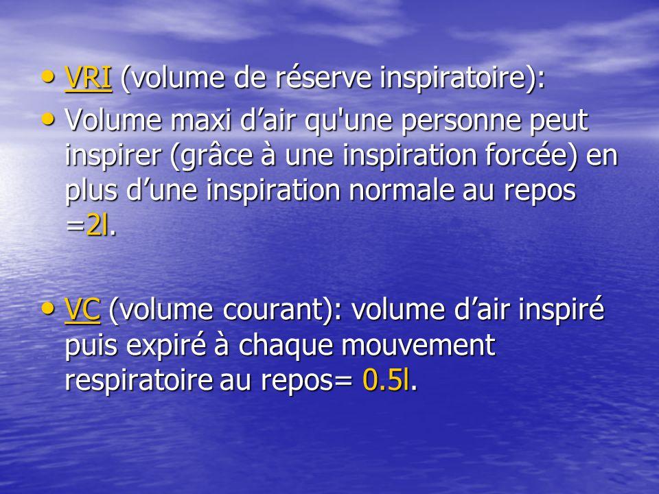 VRI (volume de réserve inspiratoire): VRI (volume de réserve inspiratoire): Volume maxi d'air qu'une personne peut inspirer (grâce à une inspiration f
