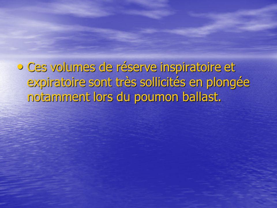 Ces volumes de réserve inspiratoire et expiratoire sont très sollicités en plongée notamment lors du poumon ballast. Ces volumes de réserve inspiratoi