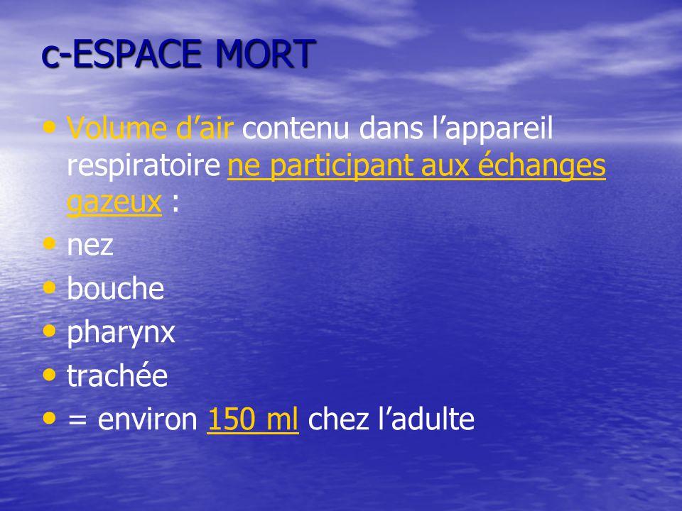 c-ESPACE MORT Volume d'air contenu dans l'appareil respiratoire ne participant aux échanges gazeux : nez bouche pharynx trachée = environ 150 ml chez