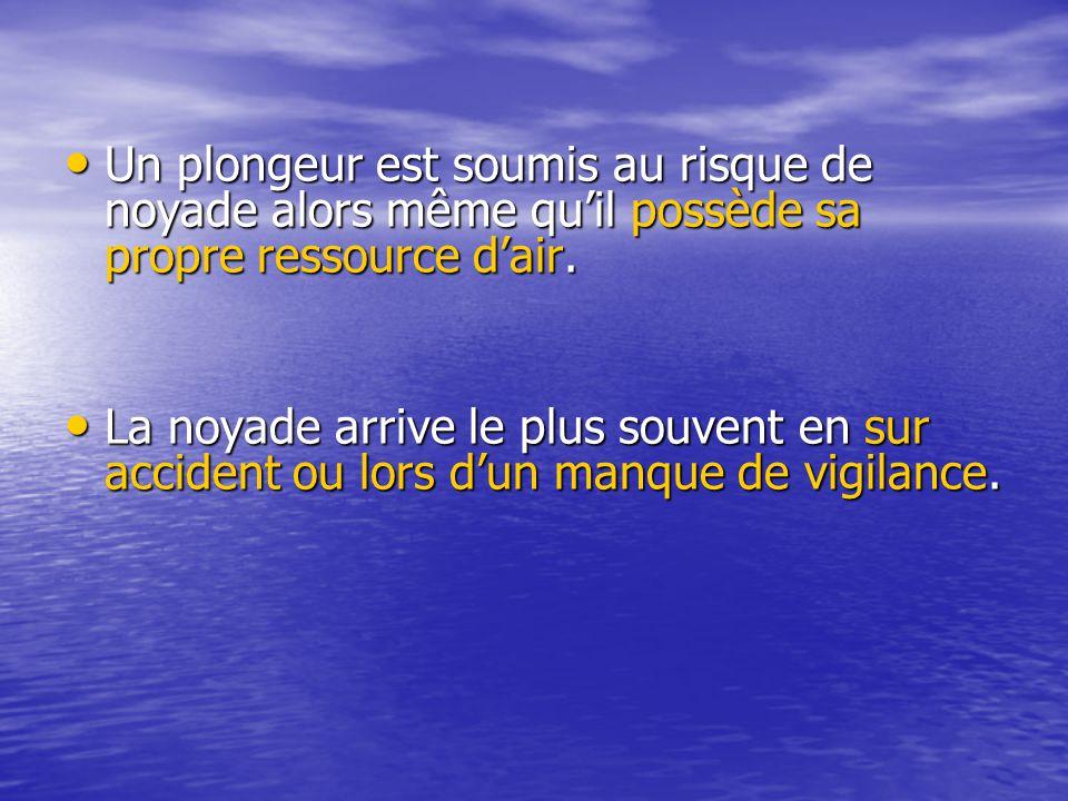 Un plongeur est soumis au risque de noyade alors même qu'il possède sa propre ressource d'air. Un plongeur est soumis au risque de noyade alors même q
