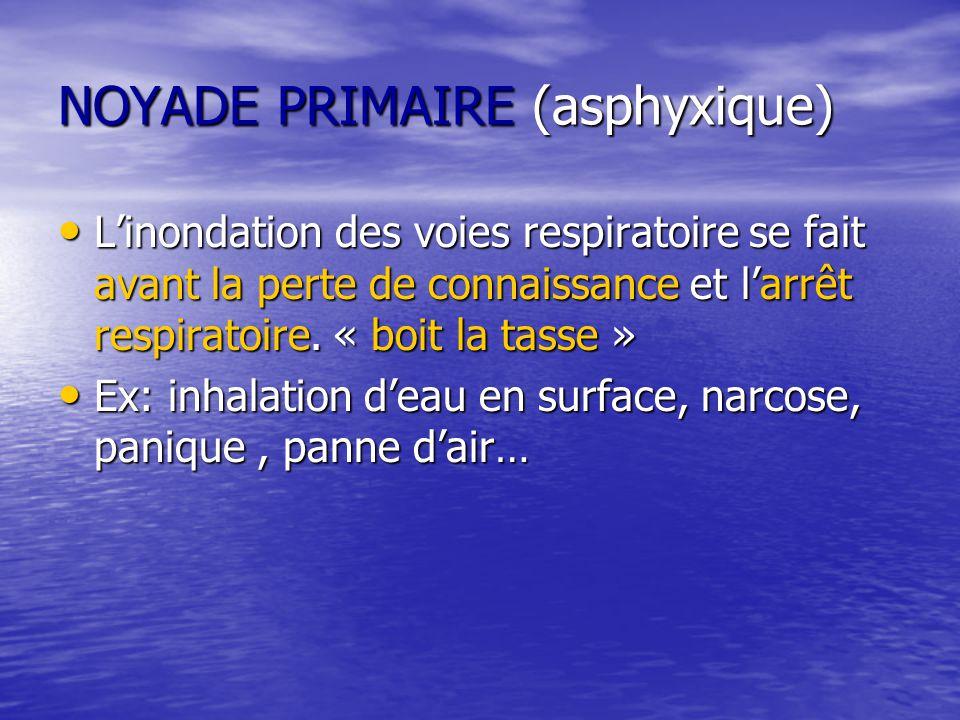 NOYADE PRIMAIRE (asphyxique) L'inondation des voies respiratoire se fait avant la perte de connaissance et l'arrêt respiratoire. « boit la tasse » L'i