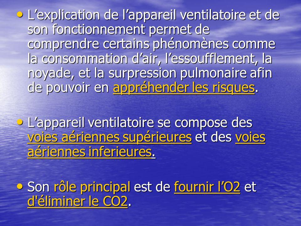 L'explication de l'appareil ventilatoire et de son fonctionnement permet de comprendre certains phénomènes comme la consommation d'air, l'essoufflemen