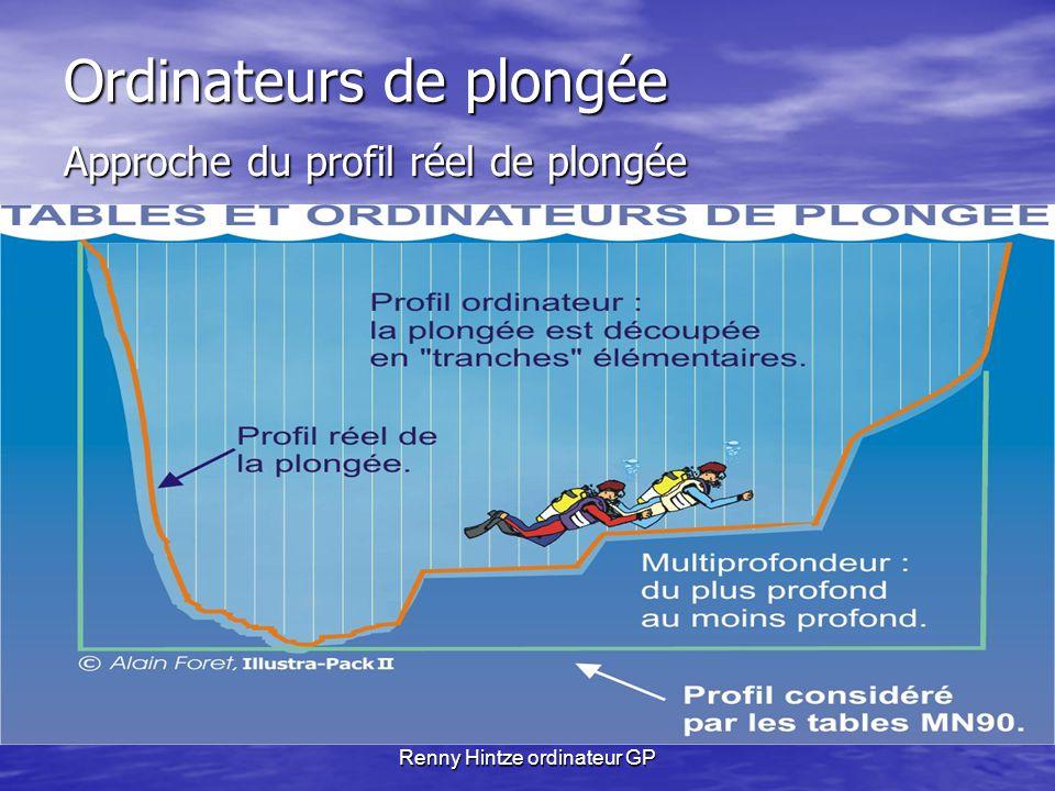 Renny Hintze ordinateur GP Ordinateurs de plongée Approche du profil réel de plongée