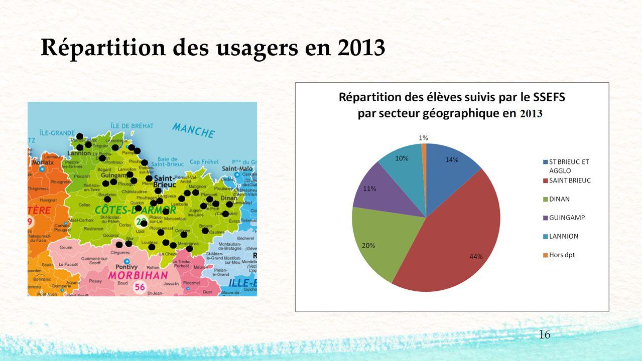 16 Répartition des usagers en 2013
