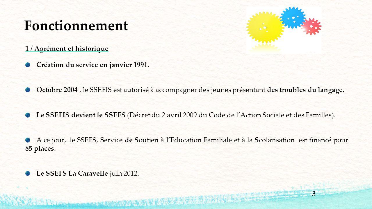3 Fonctionnement 1 / Agrément et historique Création du service en janvier 1991. Octobre 2004, le SSEFIS est autorisé à accompagner des jeunes présent