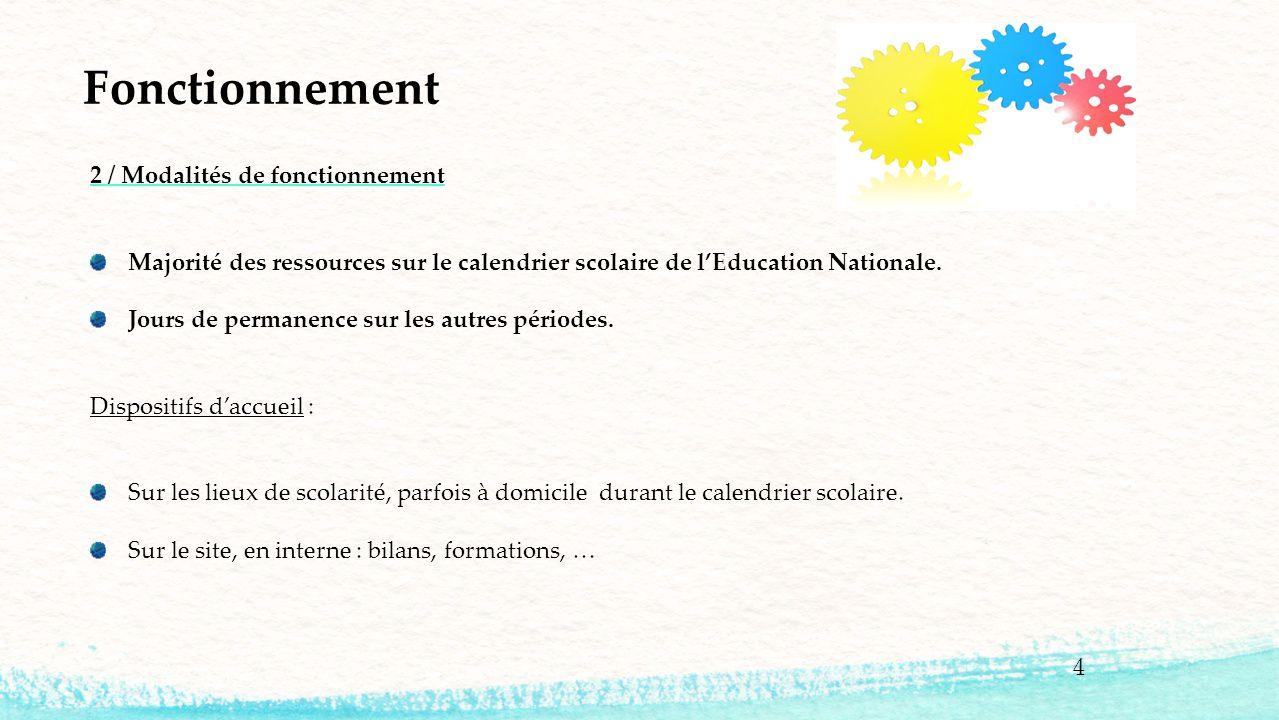 4 Fonctionnement 2 / Modalités de fonctionnement Majorité des ressources sur le calendrier scolaire de l'Education Nationale. Jours de permanence sur