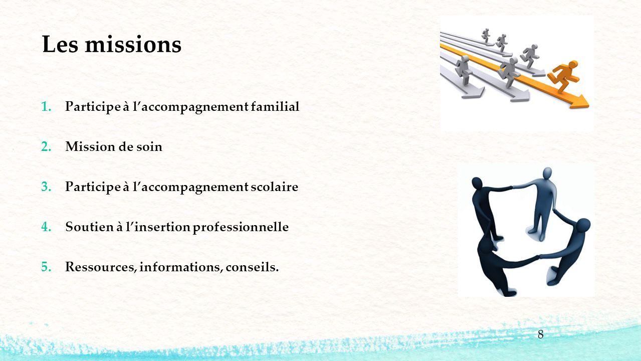 9 1.Participe à l'accompagnement familial. DIA : Document Individuel d'Accompagnement.