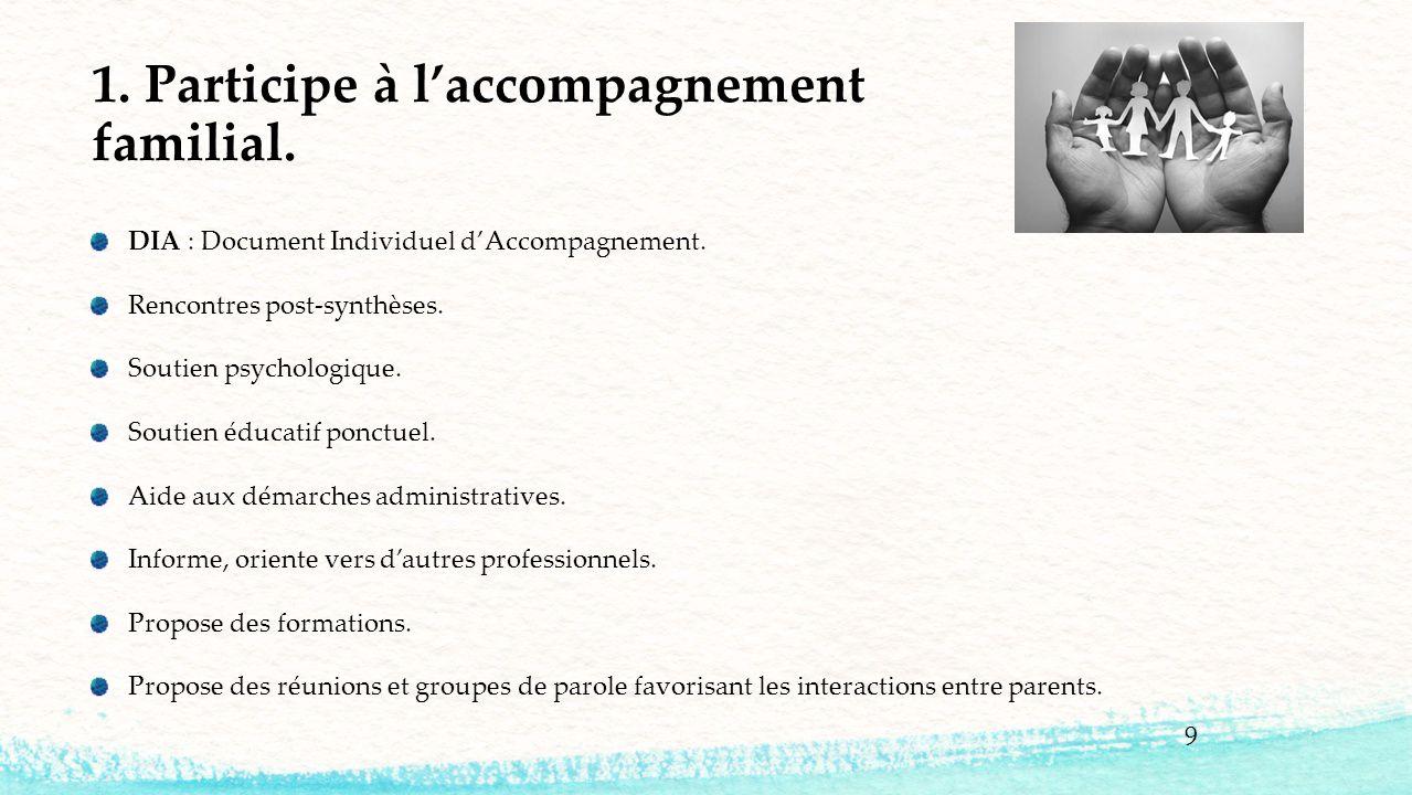 9 1. Participe à l'accompagnement familial. DIA : Document Individuel d'Accompagnement. Rencontres post-synthèses. Soutien psychologique. Soutien éduc