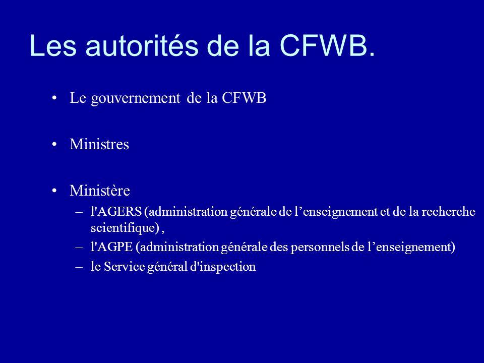Les autorités de la CFWB. Le gouvernement de la CFWB Ministres Ministère –l'AGERS (administration générale de l'enseignement et de la recherche scient
