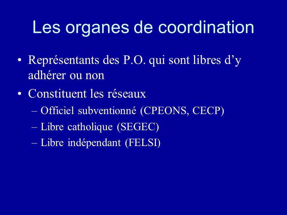 Les organes de coordination Représentants des P.O. qui sont libres d'y adhérer ou non Constituent les réseaux –Officiel subventionné (CPEONS, CECP) –L