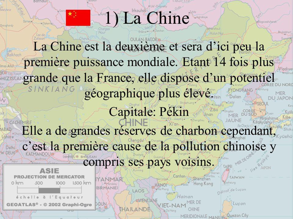 1) La Chine La Chine est la deuxième et sera d'ici peu la première puissance mondiale.