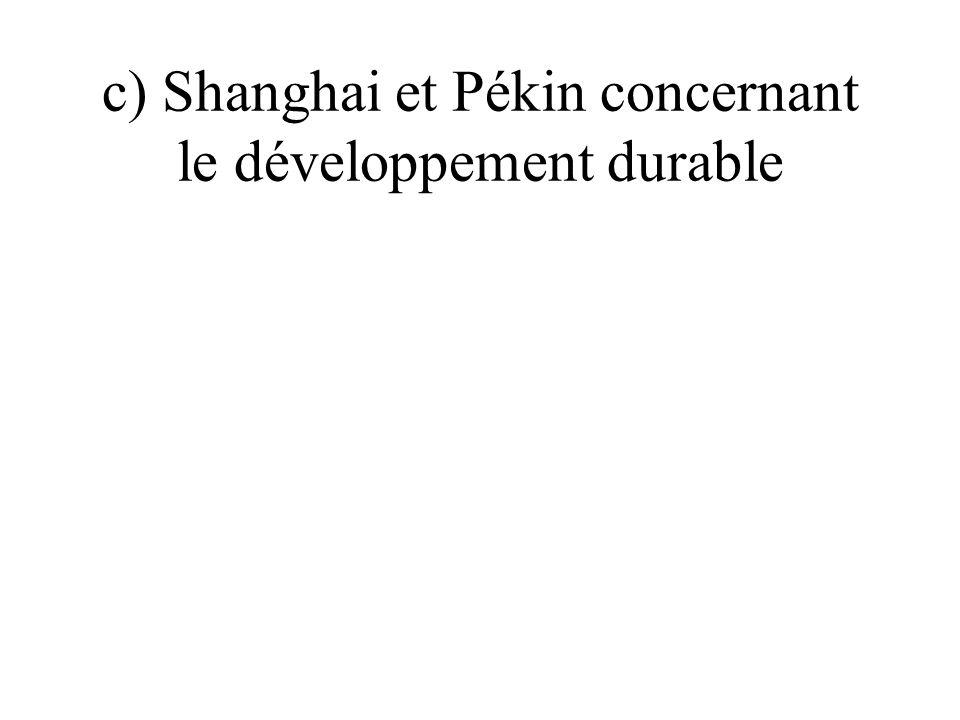 c) Shanghai et Pékin concernant le développement durable