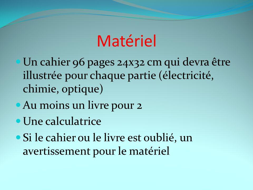 Matériel Un cahier 96 pages 24x32 cm qui devra être illustrée pour chaque partie (électricité, chimie, optique) Au moins un livre pour 2 Une calculatr