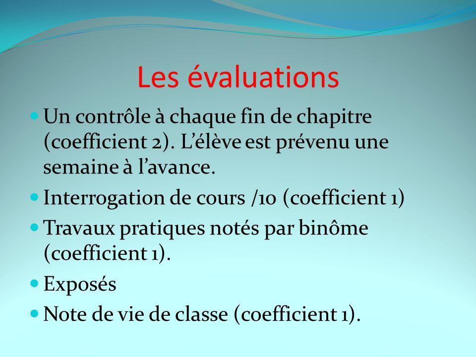 Les évaluations Un contrôle à chaque fin de chapitre (coefficient 2). L'élève est prévenu une semaine à l'avance. Interrogation de cours /10 (coeffici