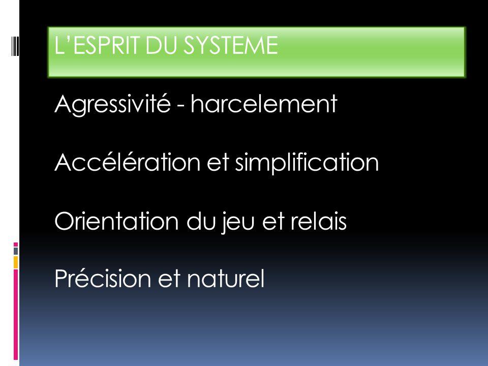 L'ESPRIT DU SYSTEME Agressivité - harcelement Accélération et simplification Orientation du jeu et relais Précision et naturel
