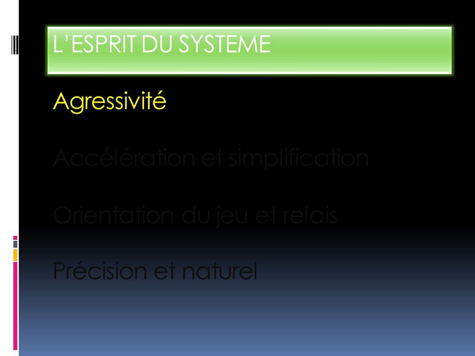 L'ESPRIT DU SYSTEME Agressivité Accélération et simplification Orientation du jeu et relais Précision