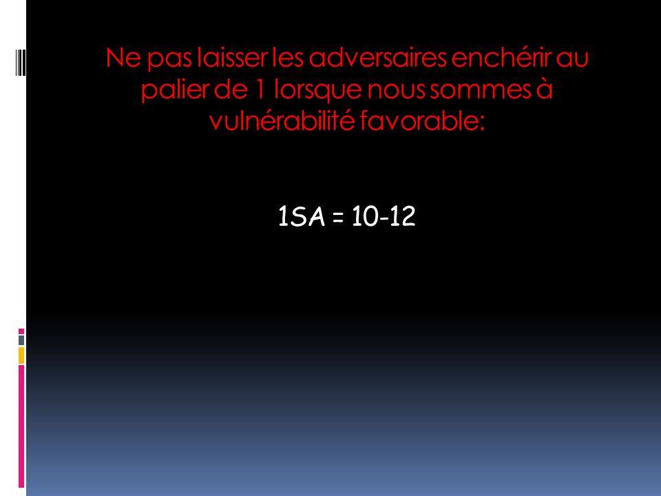 Ne pas laisser les adversaires enchérir au palier de 1 lorsque nous sommes à vulnérabilité favorable: 1SA = 10-12