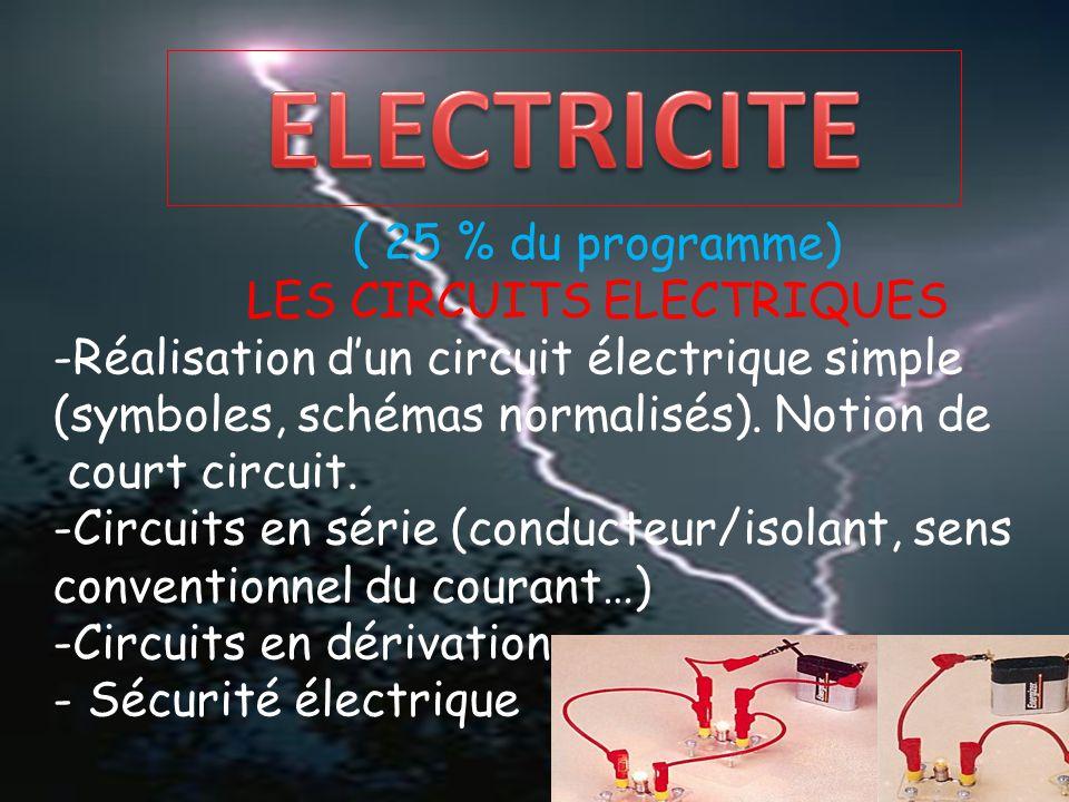 ( 25 % du programme) LES CIRCUITS ELECTRIQUES -Réalisation d'un circuit électrique simple (symboles, schémas normalisés). Notion de court circuit. -Ci