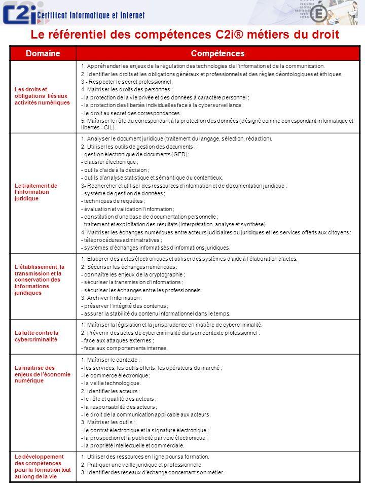 DomaineCompétences Les droits et obligations liés aux activités numériques 1. Appréhender les enjeux de la régulation des technologies de l'informatio