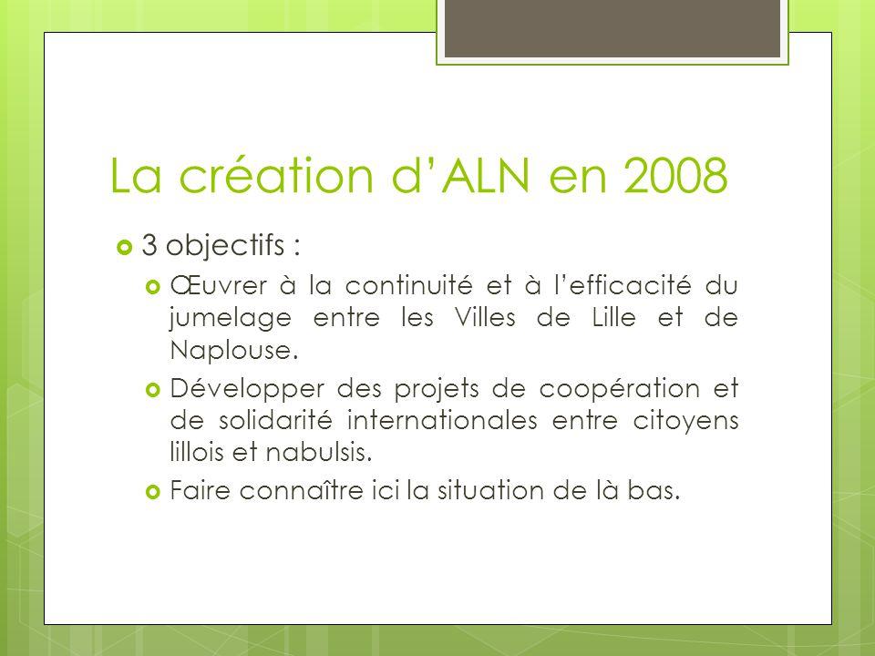 La création d'ALN en 2008  3 objectifs :  Œuvrer à la continuité et à l'efficacité du jumelage entre les Villes de Lille et de Naplouse.