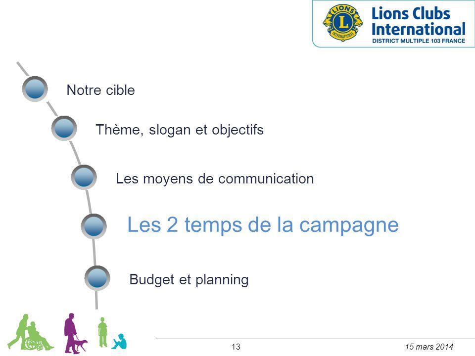 1315 mars 2014 Notre cible Thème, slogan et objectifs Les moyens de communication Les 2 temps de la campagne Budget et planning