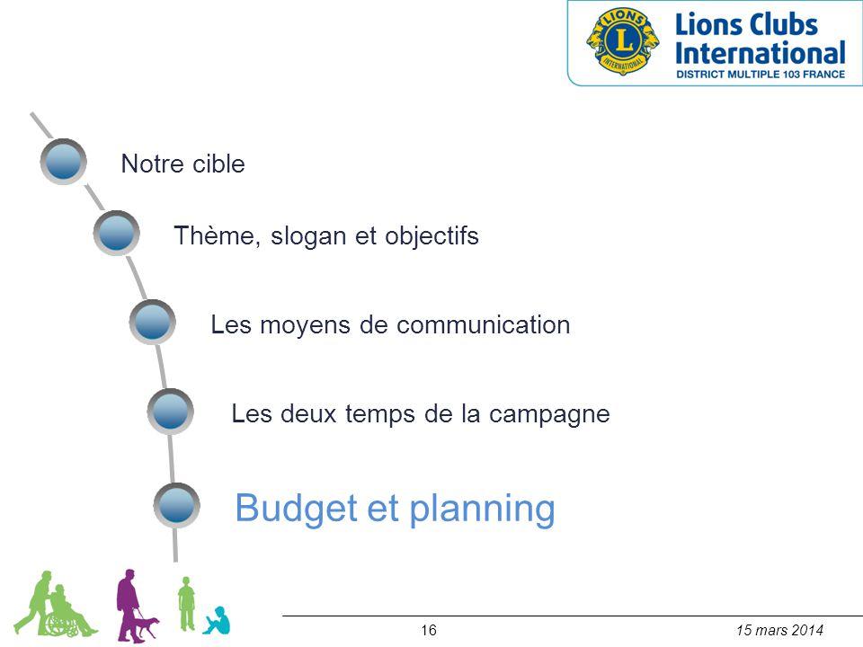 1615 mars 2014 Notre cible Thème, slogan et objectifs Les moyens de communication Les deux temps de la campagne Budget et planning