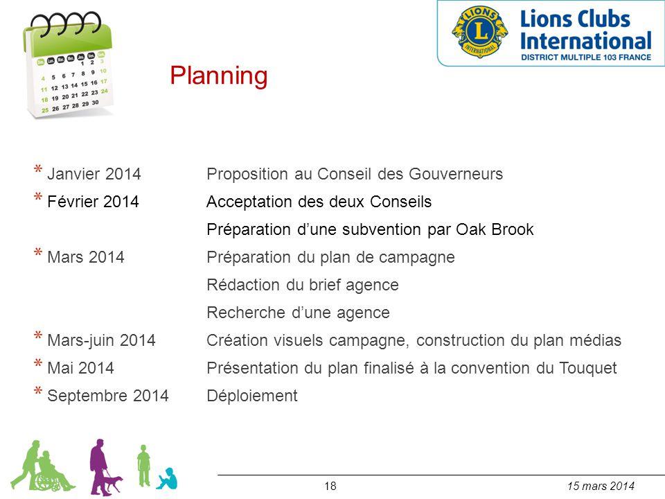 1815 mars 2014 * Janvier 2014 Proposition au Conseil des Gouverneurs * Février 2014Acceptation des deux Conseils Préparation d'une subvention par Oak