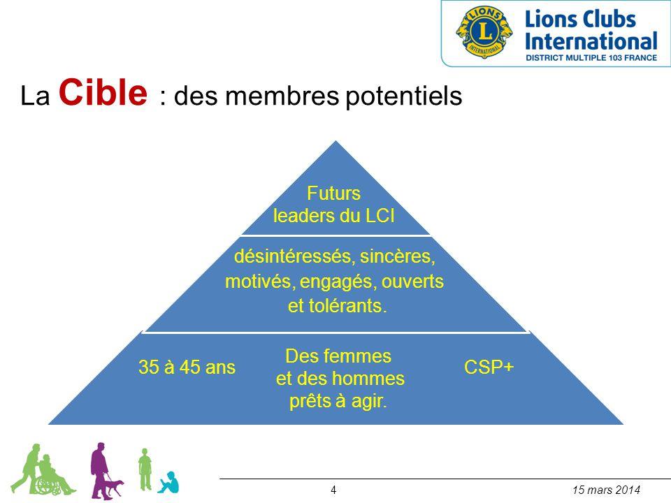 415 mars 2014 La Cible : des membres potentiels désintéressés, sincères, motivés, engagés, ouverts et tolérants. Des femmes et des hommes prêts à agir