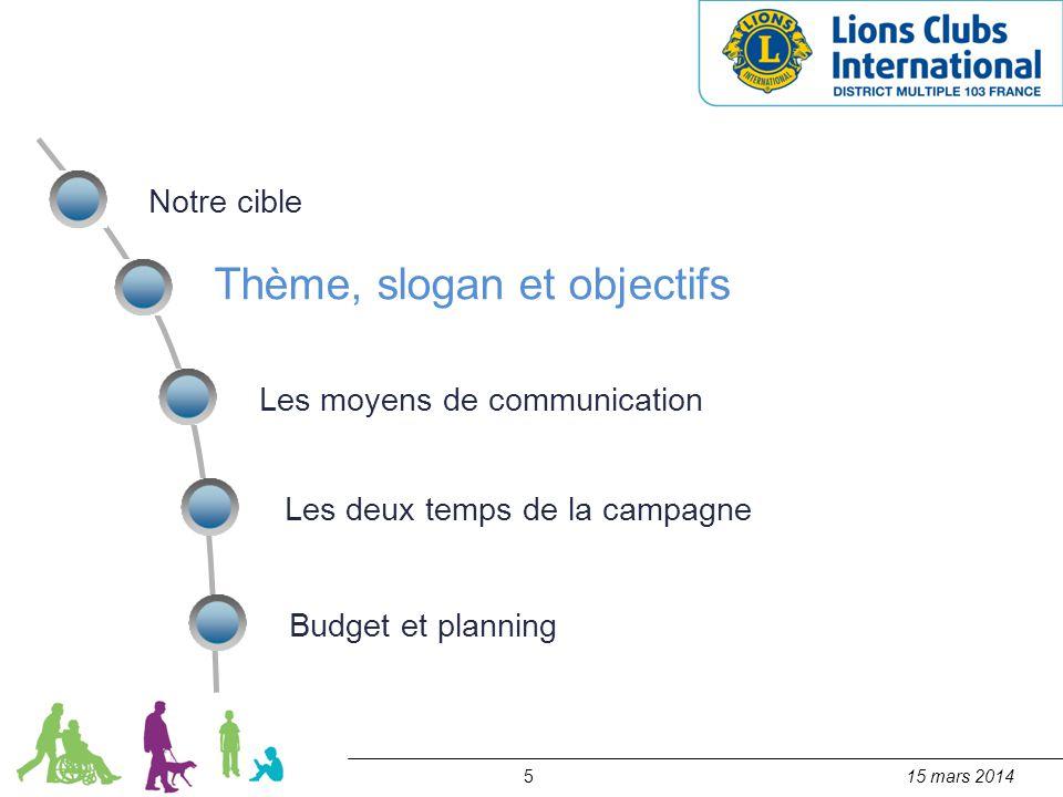 515 mars 2014 Notre cible Thème, slogan et objectifs Les moyens de communication Les deux temps de la campagne Budget et planning