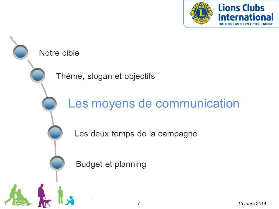715 mars 2014 Notre cible Thème, slogan et objectifs Les moyens de communication Les deux temps de la campagne Budget et planning