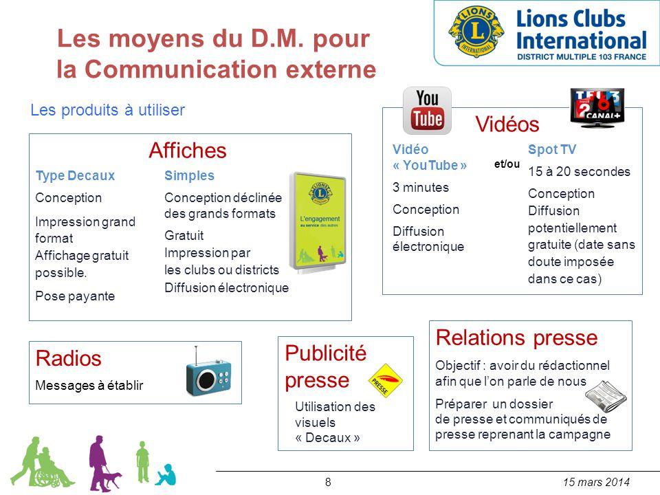 815 mars 2014 Les moyens du D.M. pour la Communication externe Les produits à utiliser Affiches Type Decaux Conception Impression grand format Afficha