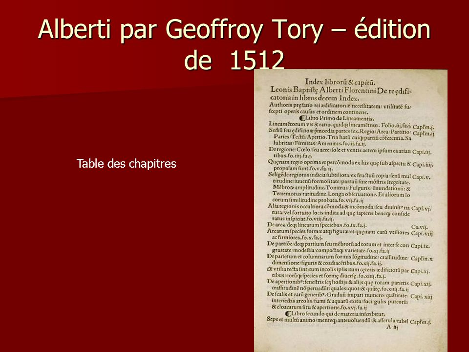 Alberti par Geoffroy Tory – édition de 1512 Table des chapitres