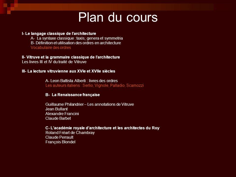 Plan du cours I- Le langage classique de l'architecture A- La syntaxe classique : taxis; genera et symmetria B- Définition et utilisation des ordres e