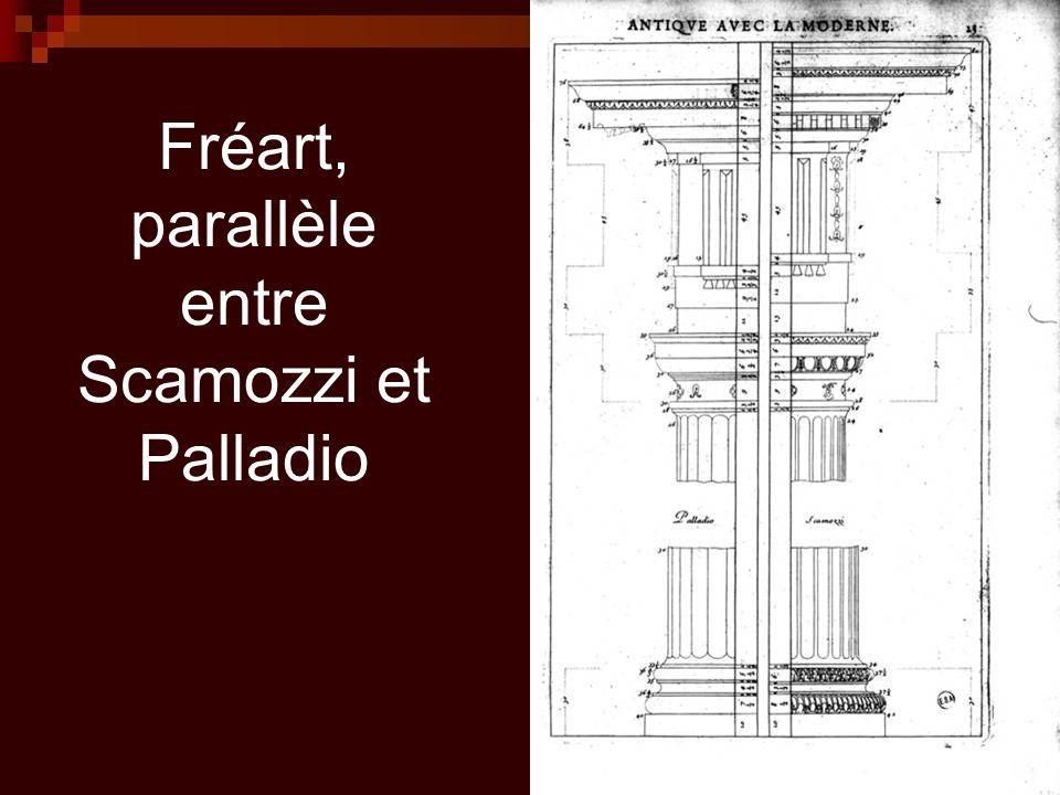 Fréart, parallèle entre Scamozzi et Palladio