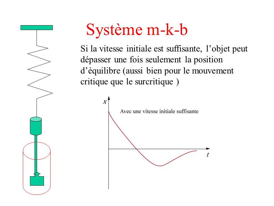Système m-k-b Si la vitesse initiale est suffisante, l'objet peut dépasser une fois seulement la position d'équilibre (aussi bien pour le mouvement cr