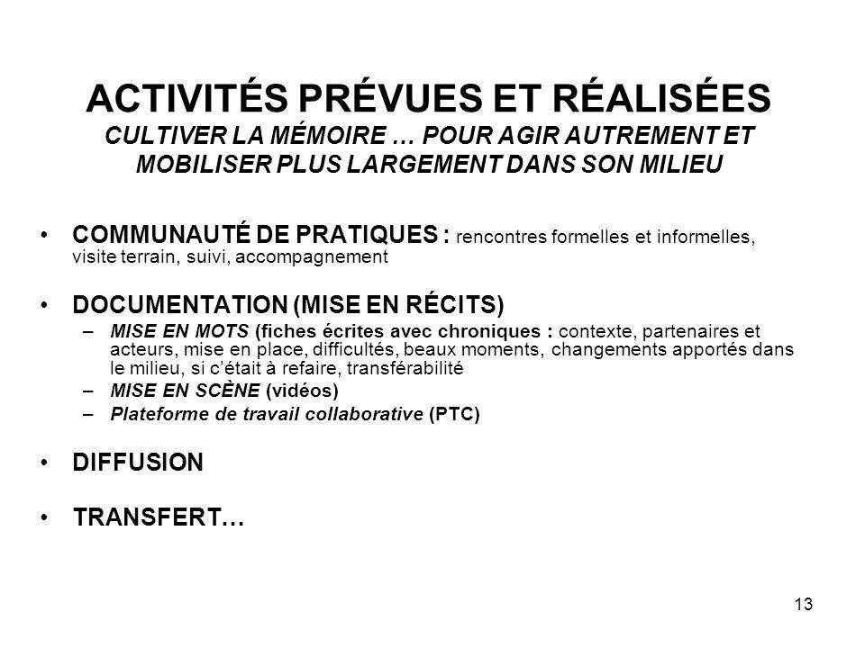 13 ACTIVITÉS PRÉVUES ET RÉALISÉES CULTIVER LA MÉMOIRE … POUR AGIR AUTREMENT ET MOBILISER PLUS LARGEMENT DANS SON MILIEU COMMUNAUTÉ DE PRATIQUES : rencontres formelles et informelles, visite terrain, suivi, accompagnement DOCUMENTATION (MISE EN RÉCITS) –MISE EN MOTS (fiches écrites avec chroniques : contexte, partenaires et acteurs, mise en place, difficultés, beaux moments, changements apportés dans le milieu, si c'était à refaire, transférabilité –MISE EN SCÈNE (vidéos) –Plateforme de travail collaborative (PTC) DIFFUSION TRANSFERT…