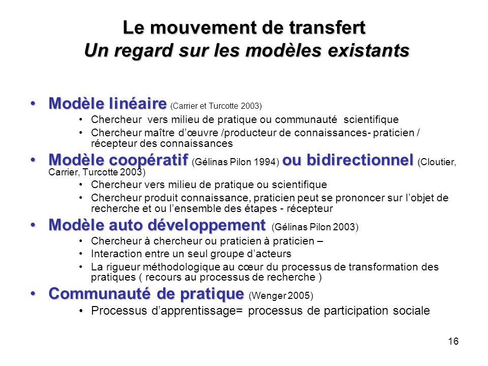 16 Le mouvement de transfert Un regard sur les modèles existants Modèle linéaireModèle linéaire (Carrier et Turcotte 2003) Chercheur vers milieu de pr