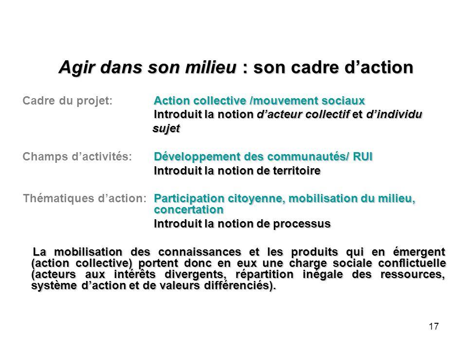 17 Agir dans son milieu : son cadre d'action Agir dans son milieu : son cadre d'action Action collective /mouvement sociaux Cadre du projet:Action col